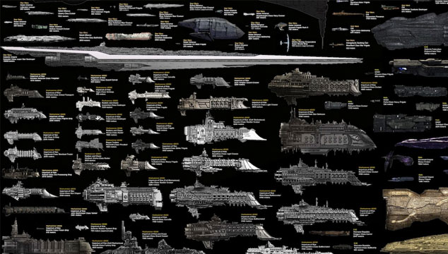 imagen Todas las principales naves espaciales de ciencia ficción en una sola imagen (FOTO)