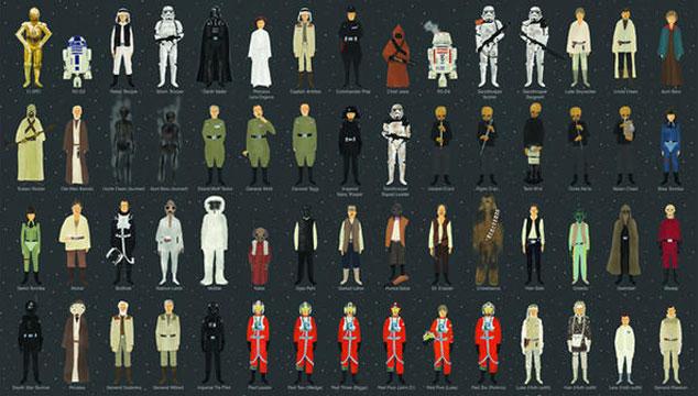 imagen Todos los personajes de la saga original de 'Star Wars' en un solo póster