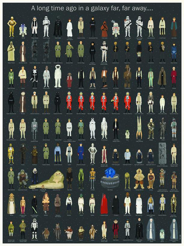 Un-poster-con-todos-los-personajes-de-las-peliculas-originales-de-Star-Wars_noticia_main