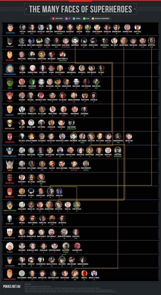 infografia-superheroes